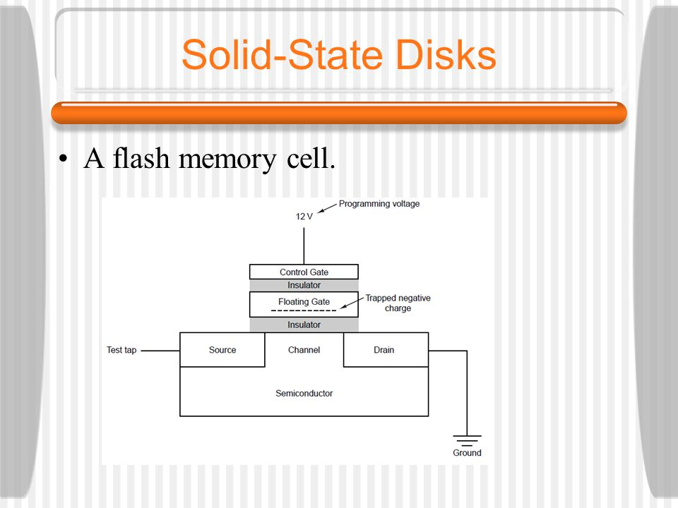 Solid-State Disks A flash memory cell.