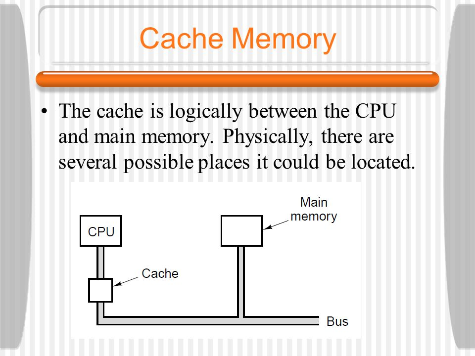 Cache Memory The cache is logically between the CPU and main memory.