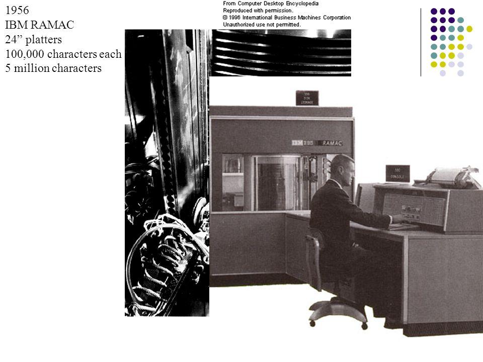 1956 IBM RAMAC 24 platters 100,000 characters each 5 million characters