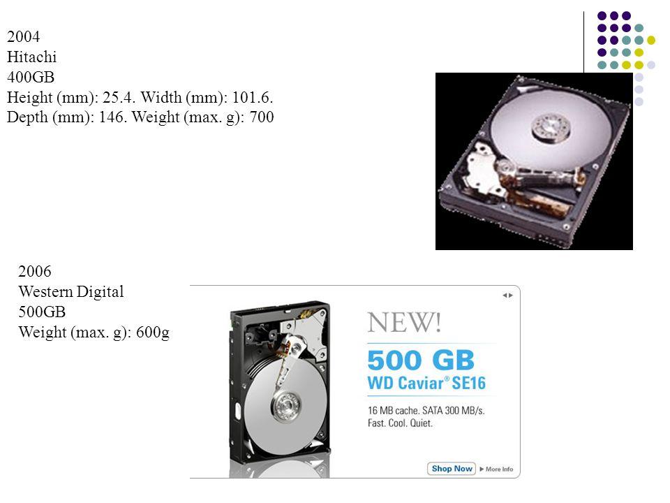 2004 Hitachi 400GB Height (mm): 25.4. Width (mm): 101.6. Depth (mm): 146. Weight (max. g): 700 2006 Western Digital 500GB Weight (max. g): 600g