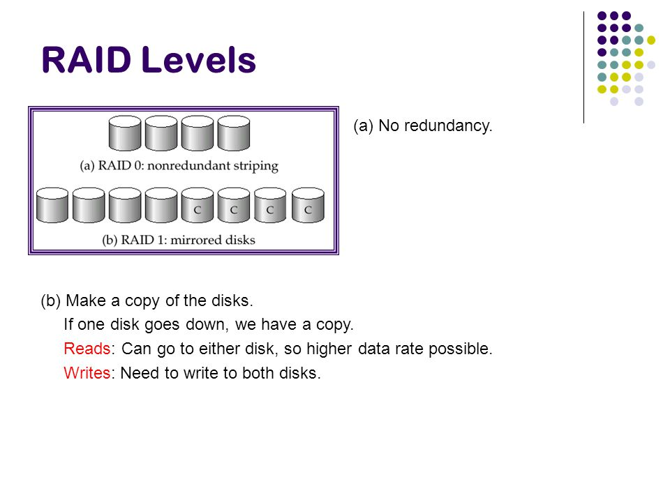 RAID Levels (b) Make a copy of the disks. If one disk goes down, we have a copy. Reads: Can go to either disk, so higher data rate possible. Writes: N