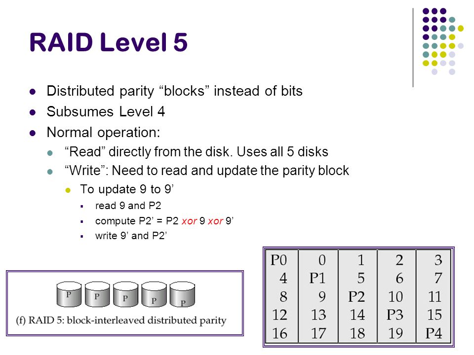 RAID Level 5 Distributed parity blocks instead of bits Subsumes Level 4 Normal operation: Read directly from the disk. Uses all 5 disks Write: Need to