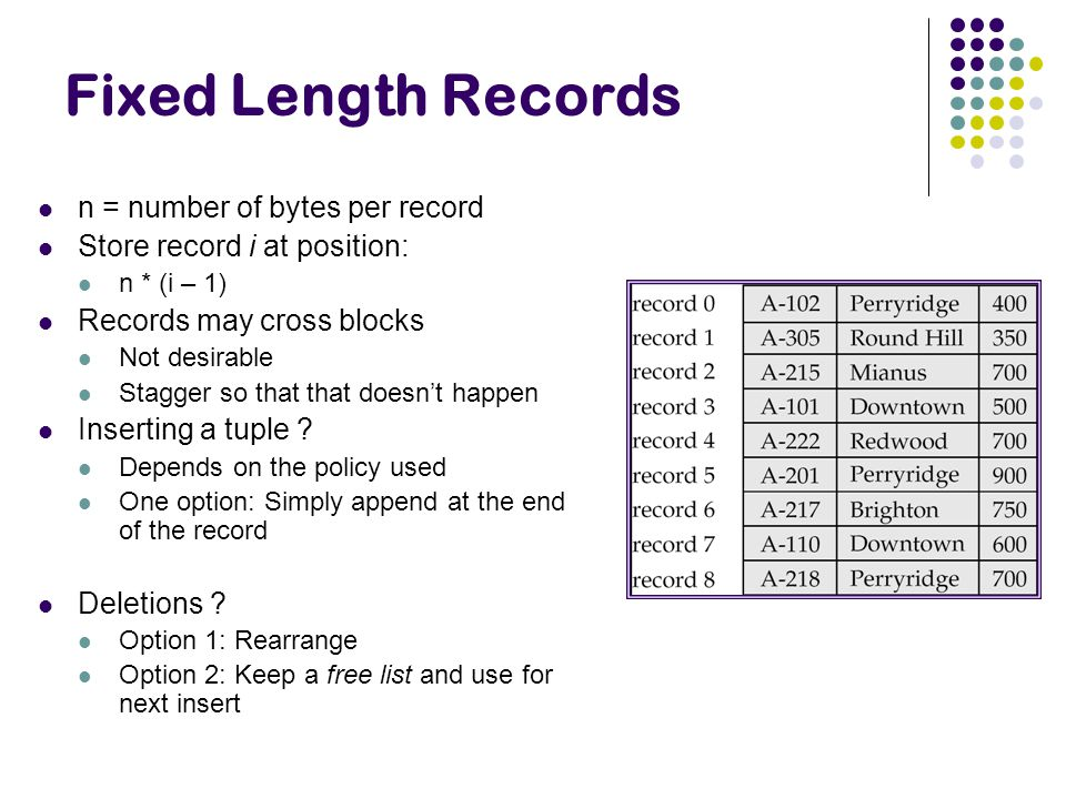 Fixed Length Records n = number of bytes per record Store record i at position: n * (i – 1) Records may cross blocks Not desirable Stagger so that tha