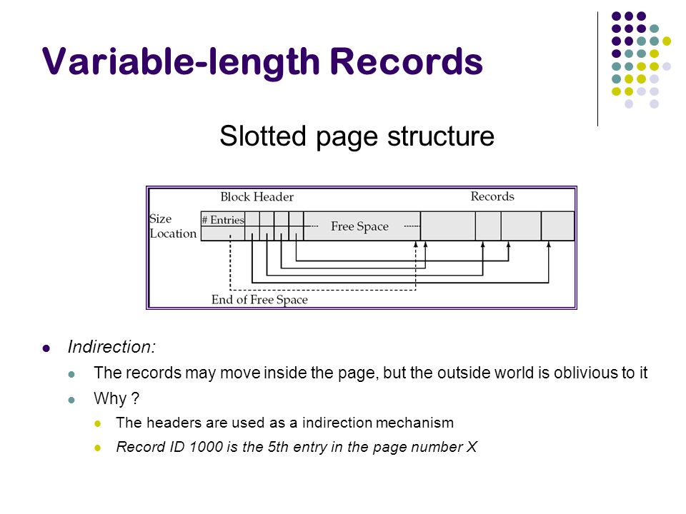 Variable-length Records Indirection: The records may move inside the page, but the outside world is oblivious to it Why ? The headers are used as a in