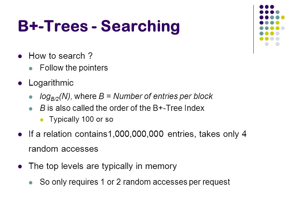 B+-Trees - Searching How to search ? Follow the pointers Logarithmic log B/2 (N), where B = Number of entries per block B is also called the order of