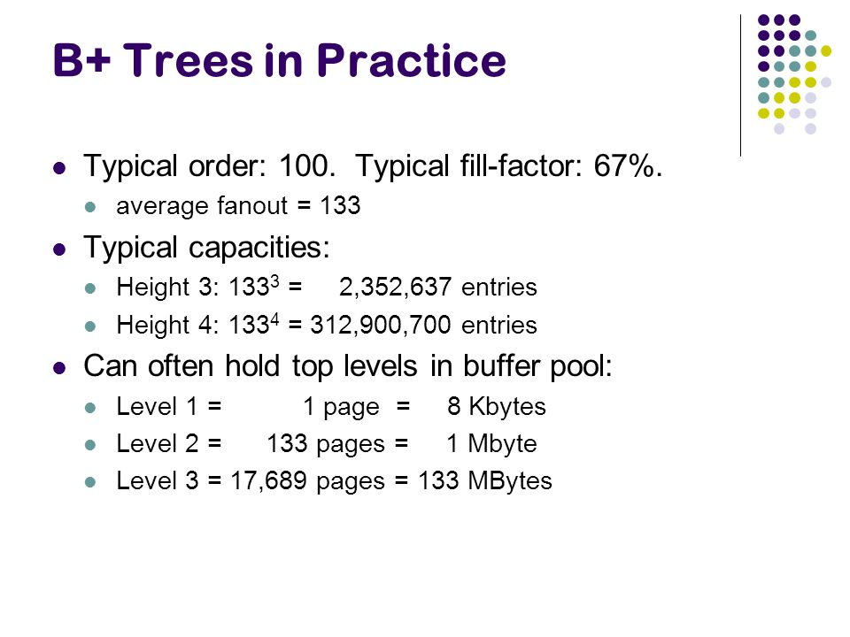 B+ Trees in Practice Typical order: 100. Typical fill-factor: 67%. average fanout = 133 Typical capacities: Height 3: 133 3 = 2,352,637 entries Height