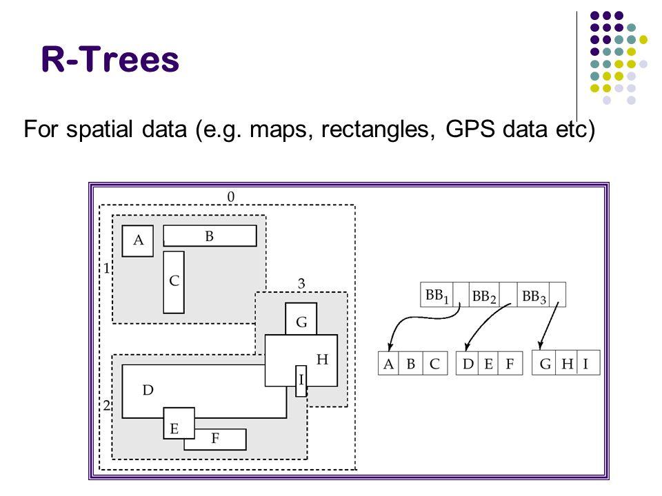 R-Trees For spatial data (e.g. maps, rectangles, GPS data etc)