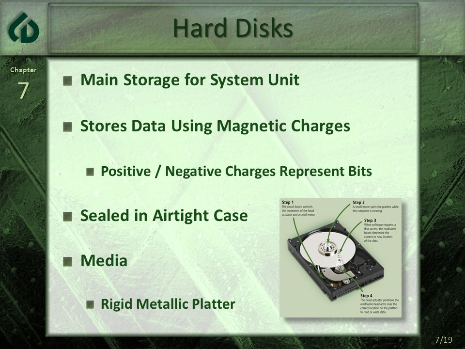 Chapter7 7/19 Hard Disks Main Storage for System Unit Stores Data Using Magnetic Charges Positive / Negative Charges Represent Bits Sealed in Airtight Case Media Rigid Metallic Platter