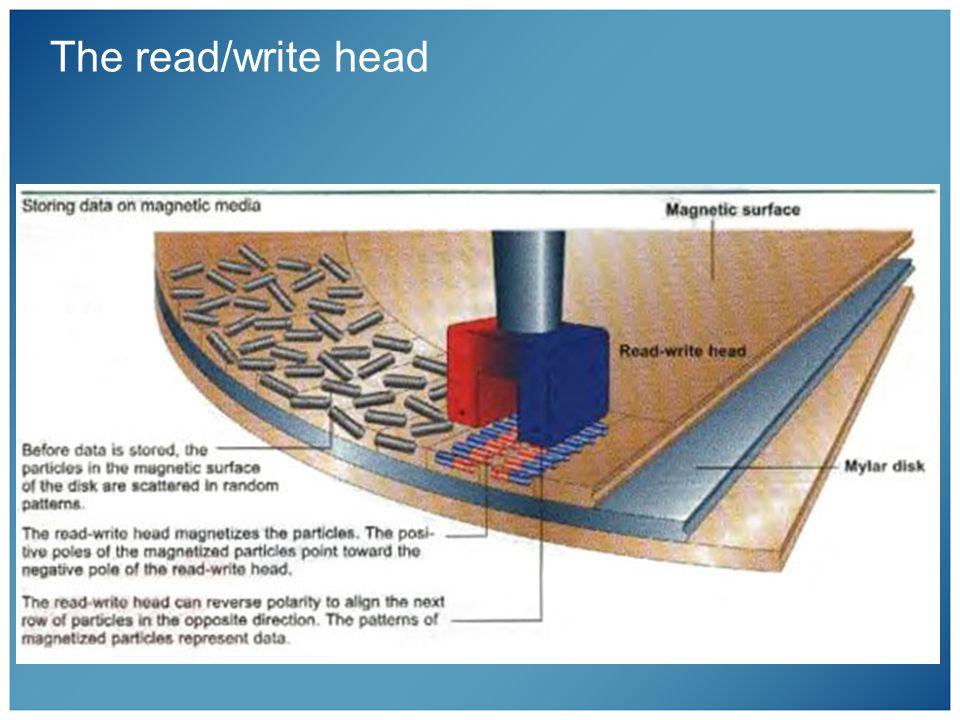 The read/write head