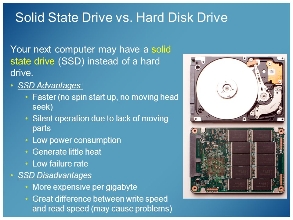 Solid State Drive vs.