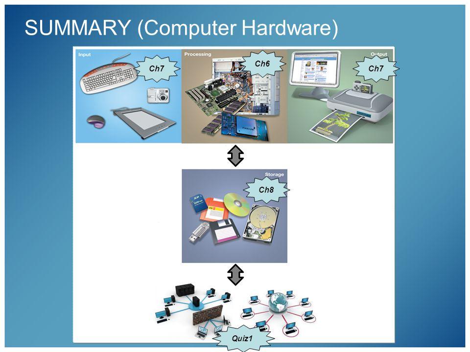 SUMMARY (Computer Hardware) Ch7 Ch6 Ch7 Ch8 Quiz1
