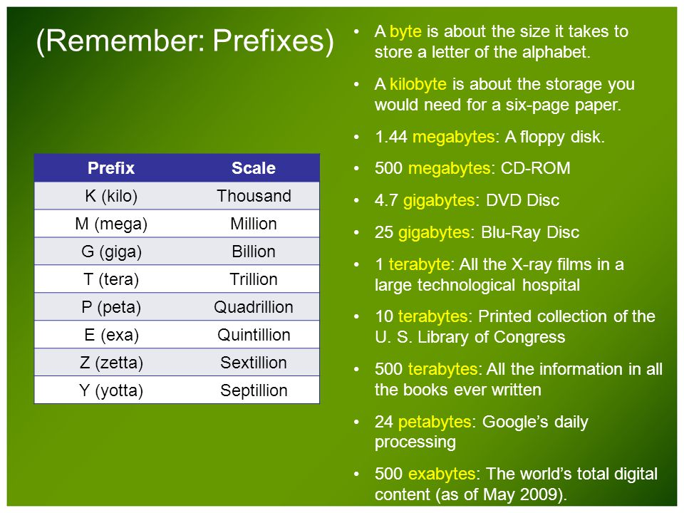 (Remember: Prefixes) A byte is about the size it takes to store a letter of the alphabet.