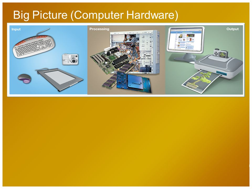 Big Picture (Computer Hardware)