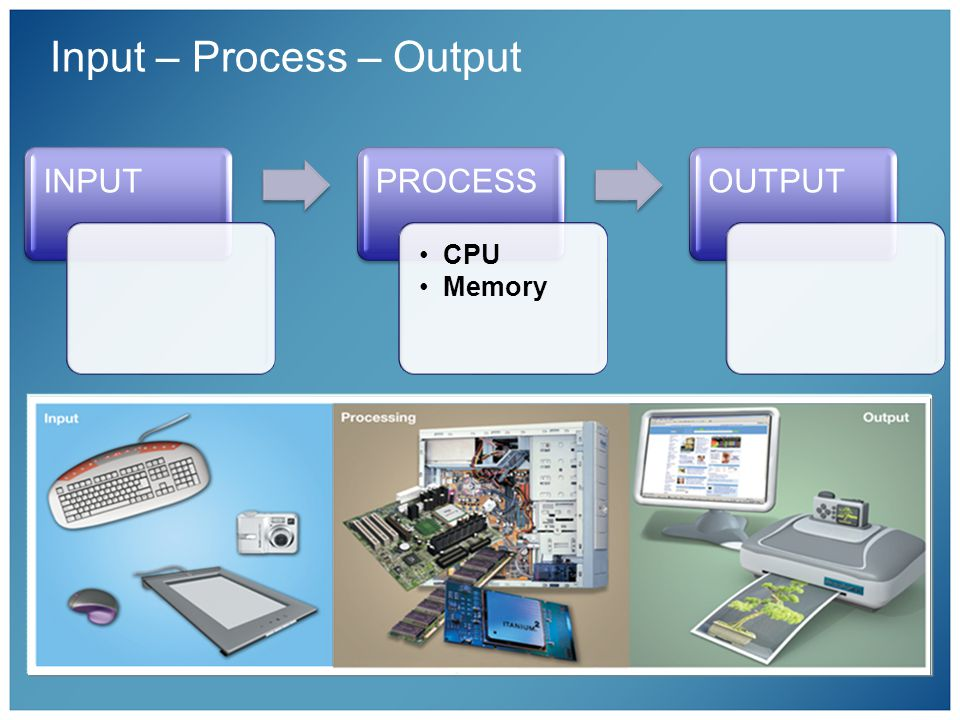 INPUTPROCESS CPU Memory OUTPUT Storage This memory is volatile which means it requires electrical power to hold its value.