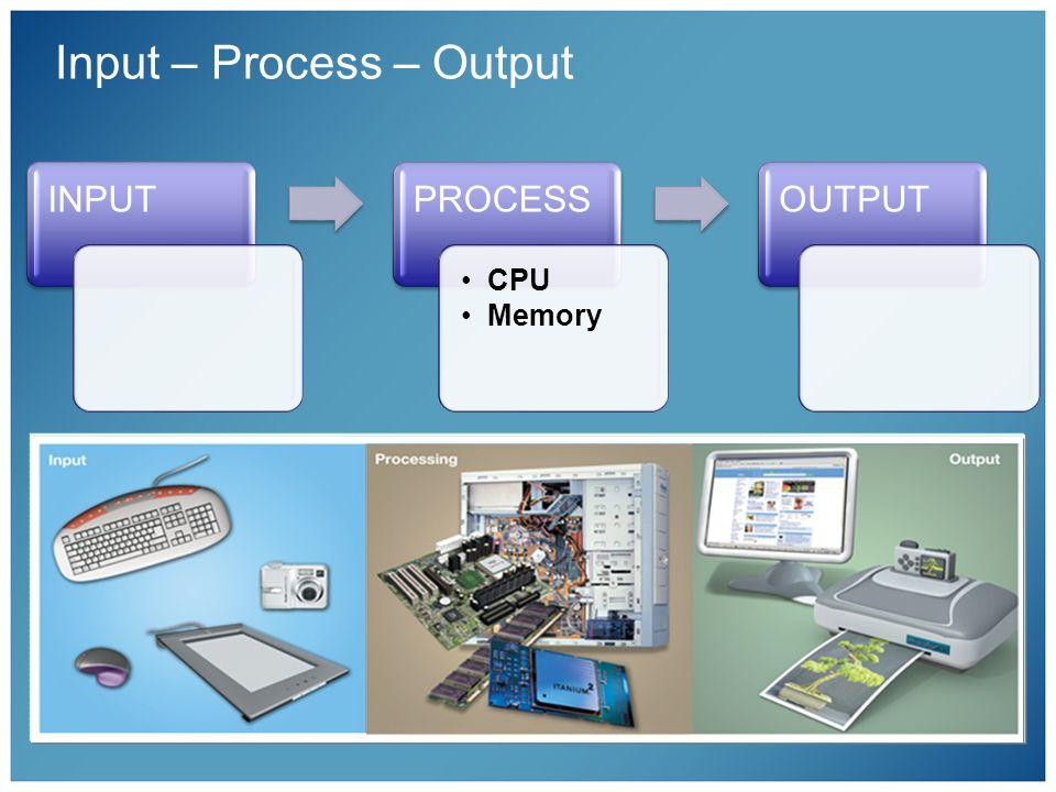 INPUTPROCESS CPU Memory OUTPUT Input – Process – Output