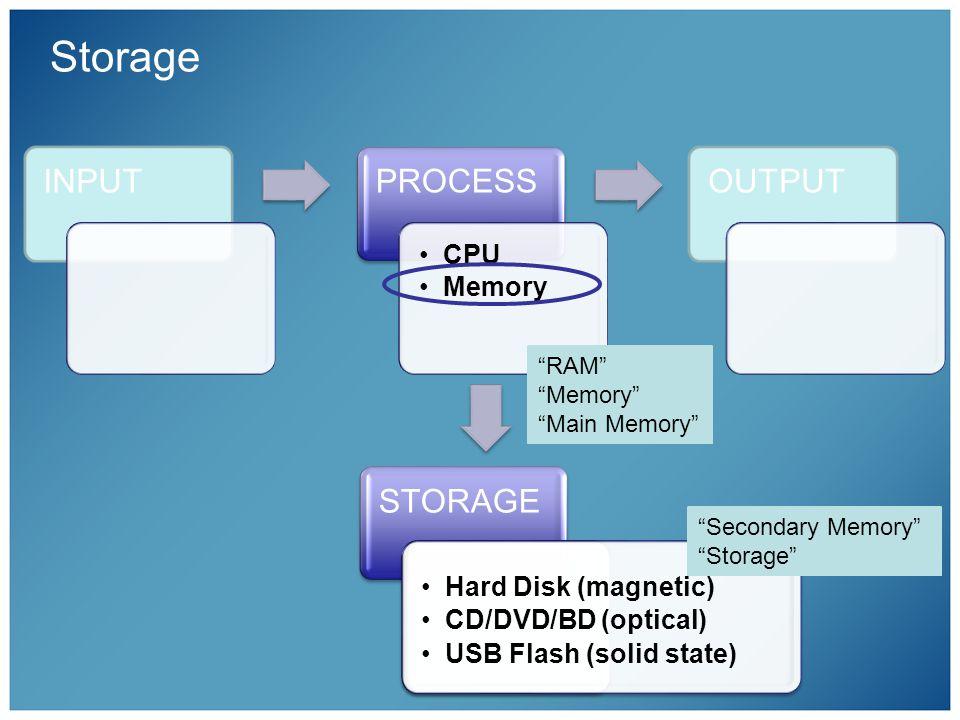Main Memory vs.