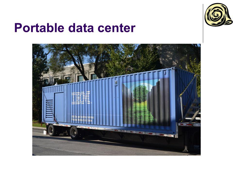 Portable data center