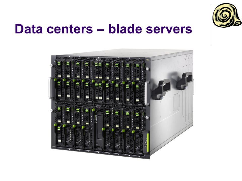 Data centers – blade servers