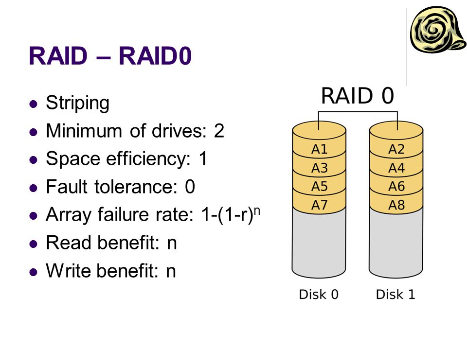 RAID – RAID0 Striping Minimum of drives: 2 Space efficiency: 1 Fault tolerance: 0 Array failure rate: 1-(1-r) n Read benefit: n Write benefit: n