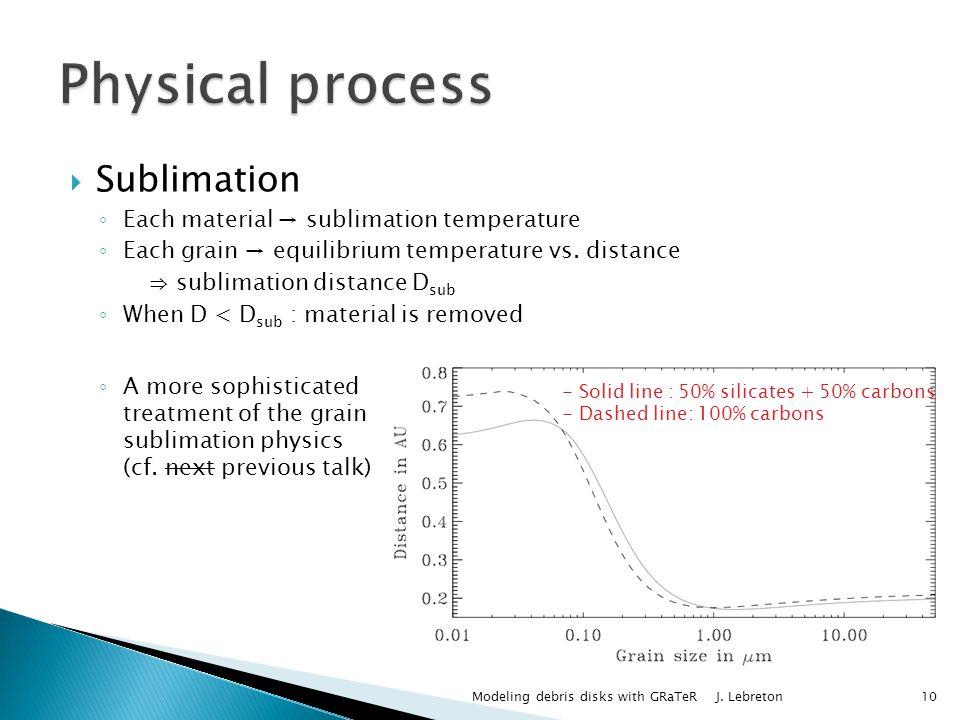 Sublimation Each material sublimation temperature Each grain equilibrium temperature vs.