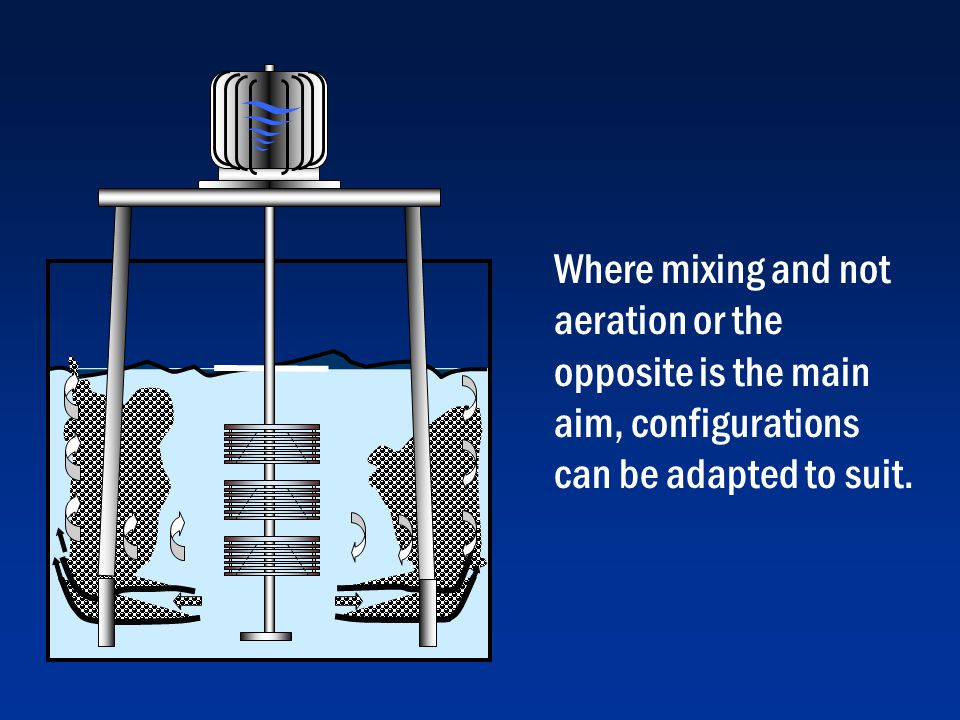 Where mixing and not aeration or the opposite is the main aim, configurations can be adapted to suit.