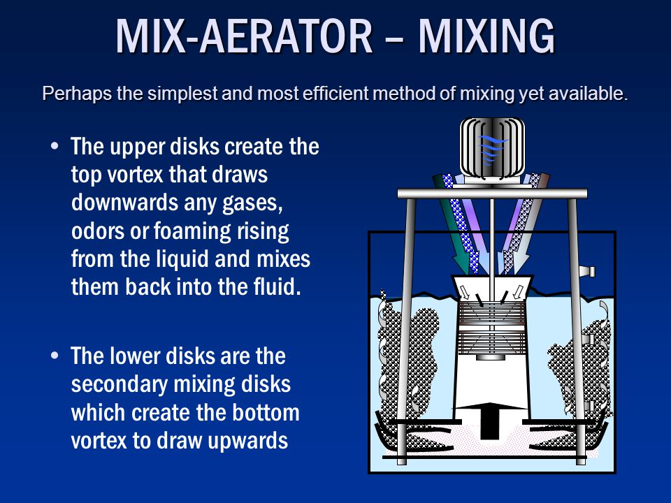 MIX-AERATOR – MIXING Perhaps the simplest and most efficient method of mixing yet available.