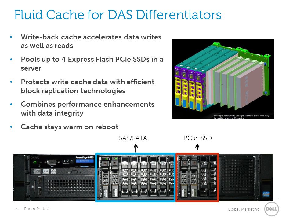 35 Global Marketing Room for text Fluid Cache for DAS Differentiators Write-back cache accelerates data writes as well as reads Pools up to 4 Express
