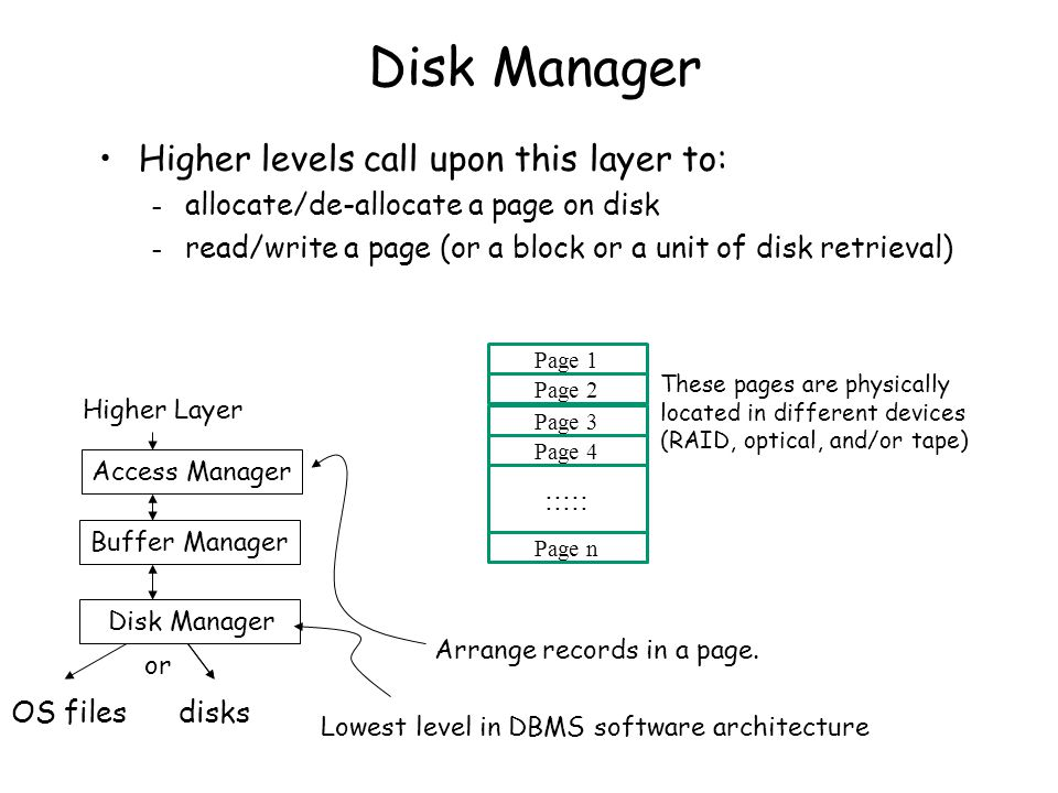 Disk Manager Higher levels call upon this layer to: – allocate/de-allocate a page on disk – read/write a page (or a block or a unit of disk retrieval)