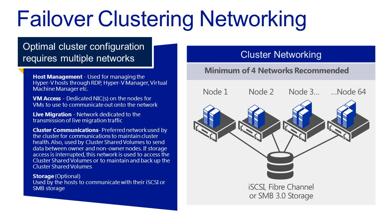 Cluster Networking Host Management - Used for managing the Hyper-V hosts through RDP, Hyper-V Manager, VirtualMachine Manager etc.VM Access - Dedicate