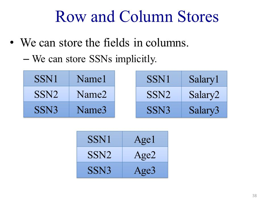 Row and Column Stores We can store the fields in columns. – We can store SSNs implicitly. 38