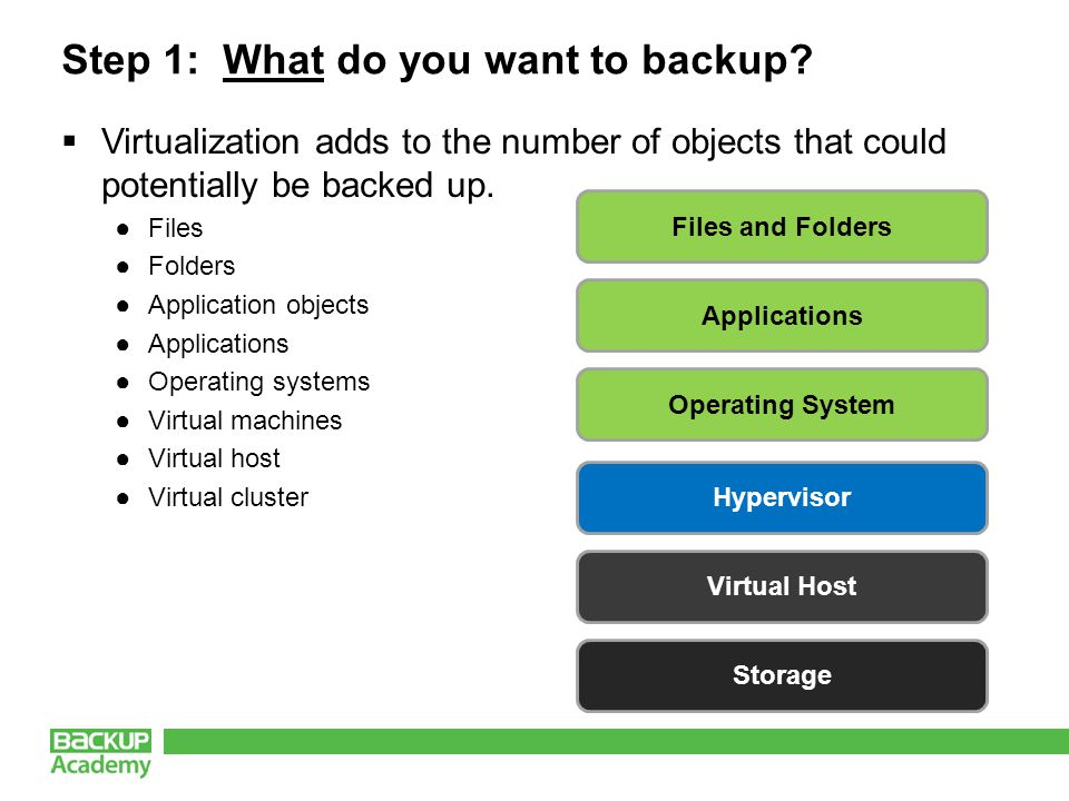 Step 1: What do you want to backup.