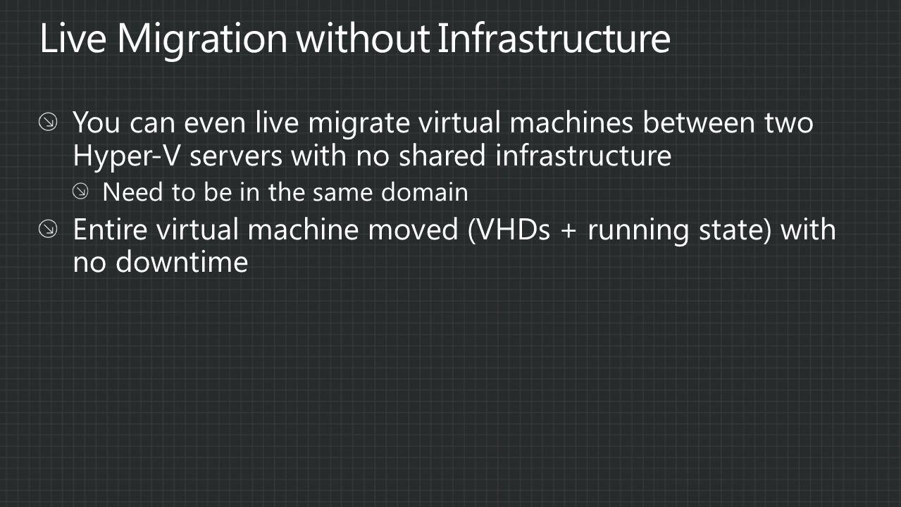 Hyper-V Server 1 Hyper-V Server 2 VMMS Virtual Machine Virtual Hard Disks Negotiation