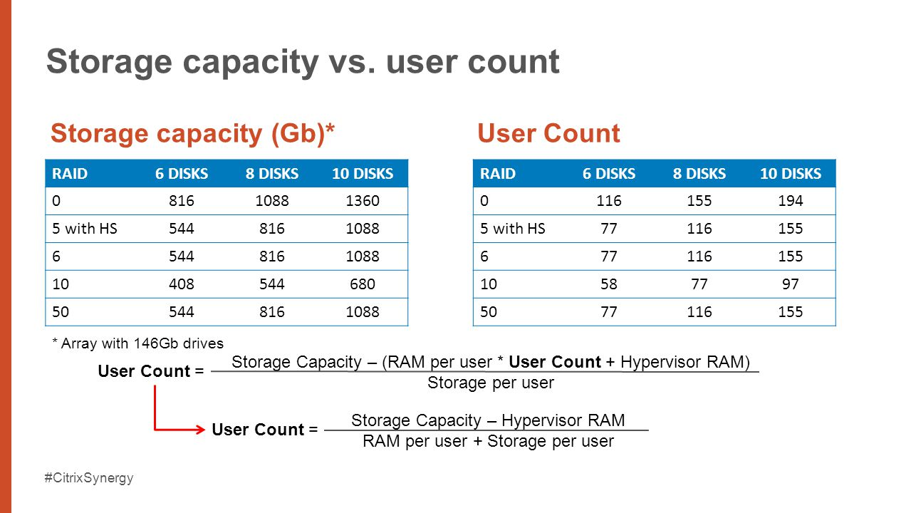 #CitrixSynergy Storage capacity vs.