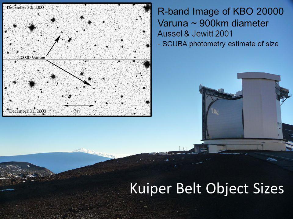 Kuiper Belt Object Sizes R-band Image of KBO 20000 Varuna ~ 900km diameter Aussel & Jewitt 2001 - SCUBA photometry estimate of size