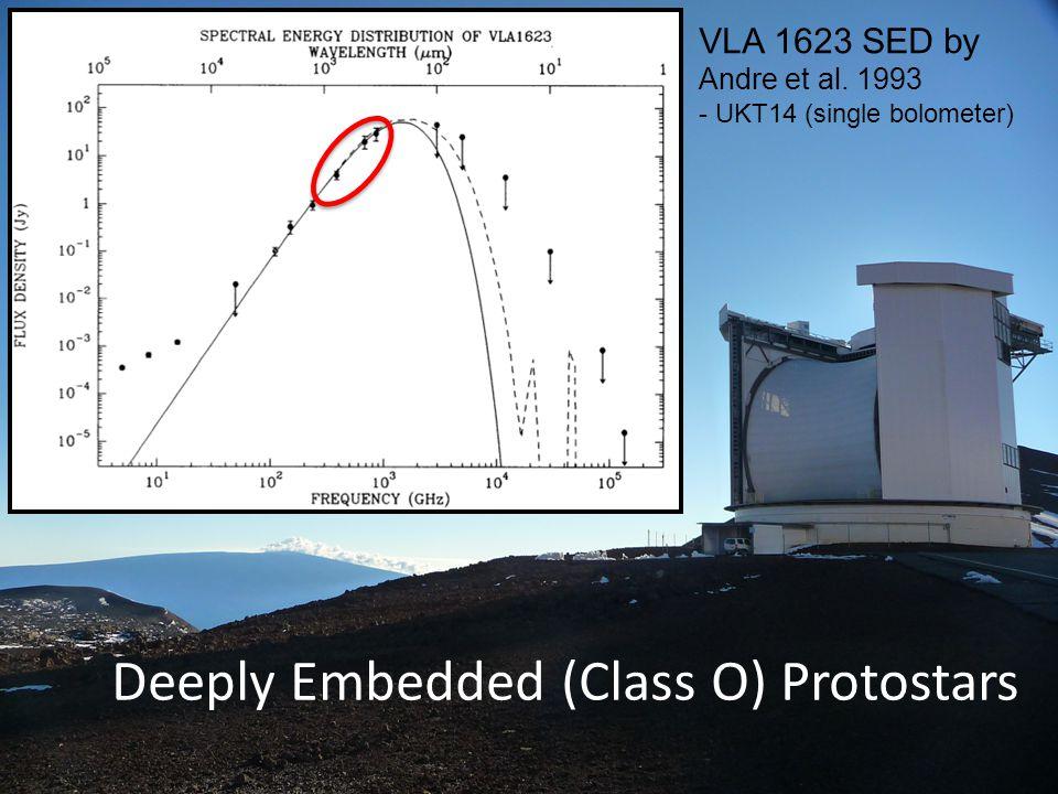 Deeply Embedded (Class O) Protostars VLA 1623 SED by Andre et al. 1993 - UKT14 (single bolometer)