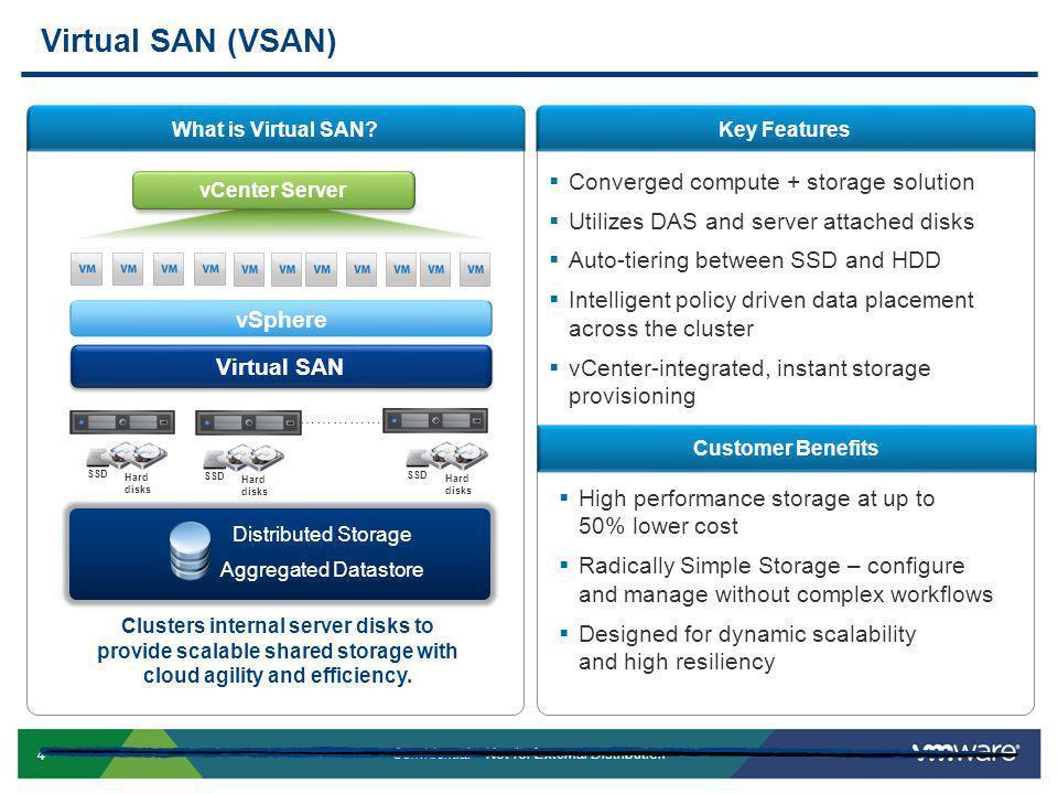 4 Confidential – Not for External Distribution Virtual SAN (VSAN) What is Virtual SAN?Key Features Converged compute + storage solution Utilizes DAS a