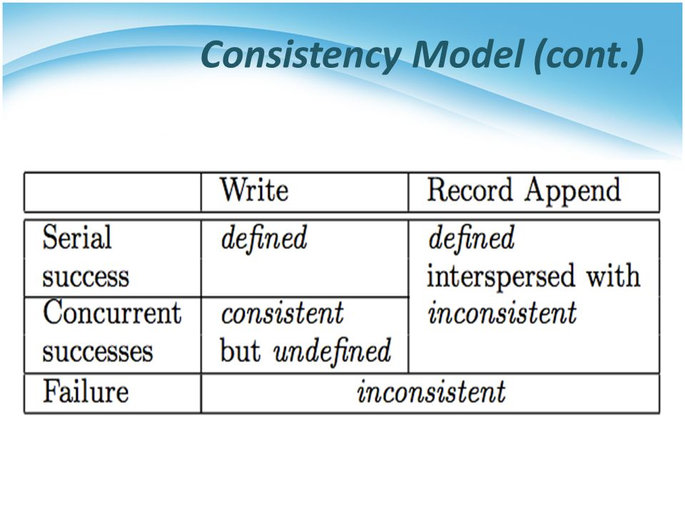 Consistency Model (cont.)