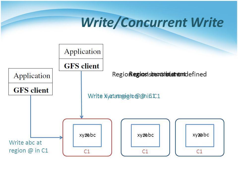 Write X at region @ in C1 C1 Region inconsistent Region consistent XXX Write xyz at region @ in C1 Write abc at region @ in C1 Region consistent but u