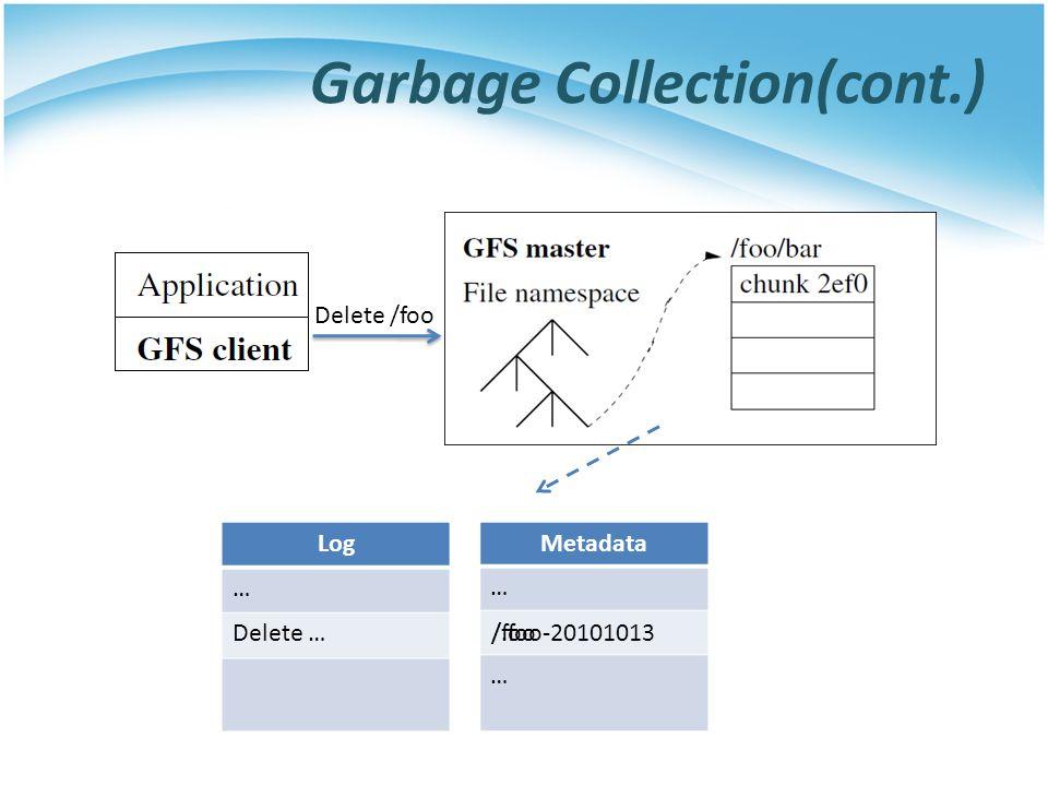 Garbage Collection(cont.) Delete /foo Log … Metadata … … Delete …/.foo-20101013/foo