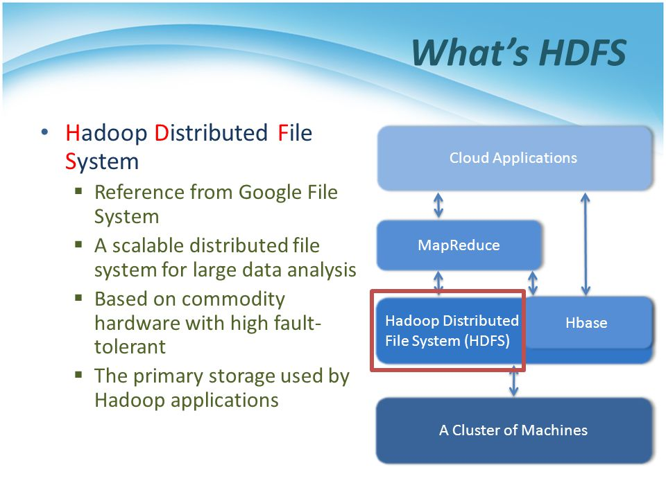 Whats HDFS Hadoop Distributed File System Reference from Google File System A scalable distributed file system for large data analysis Based on commod