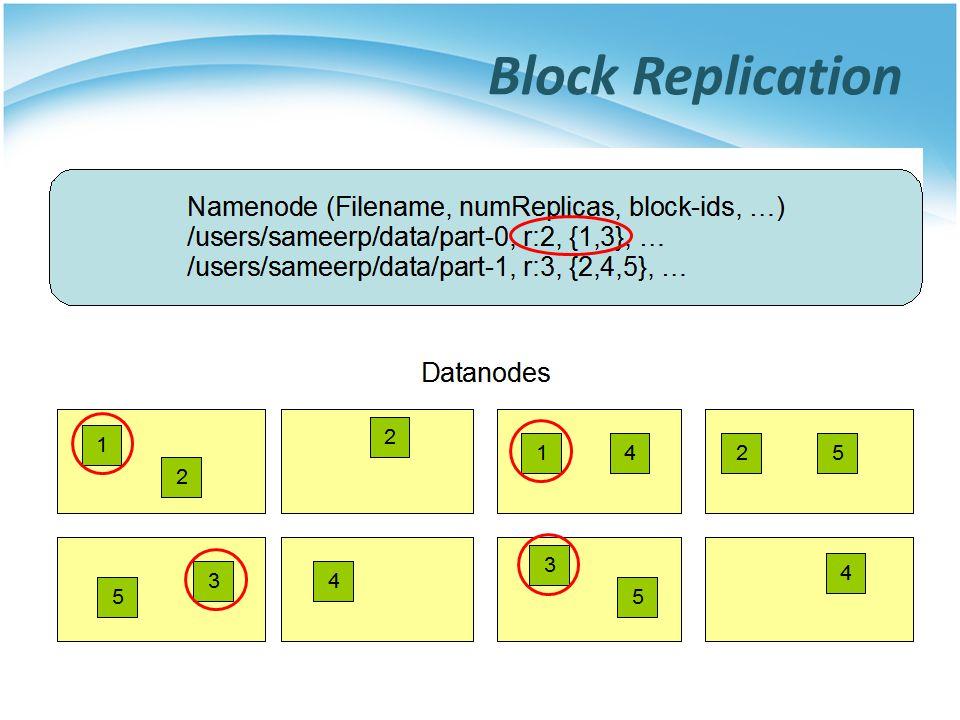 Block Replication