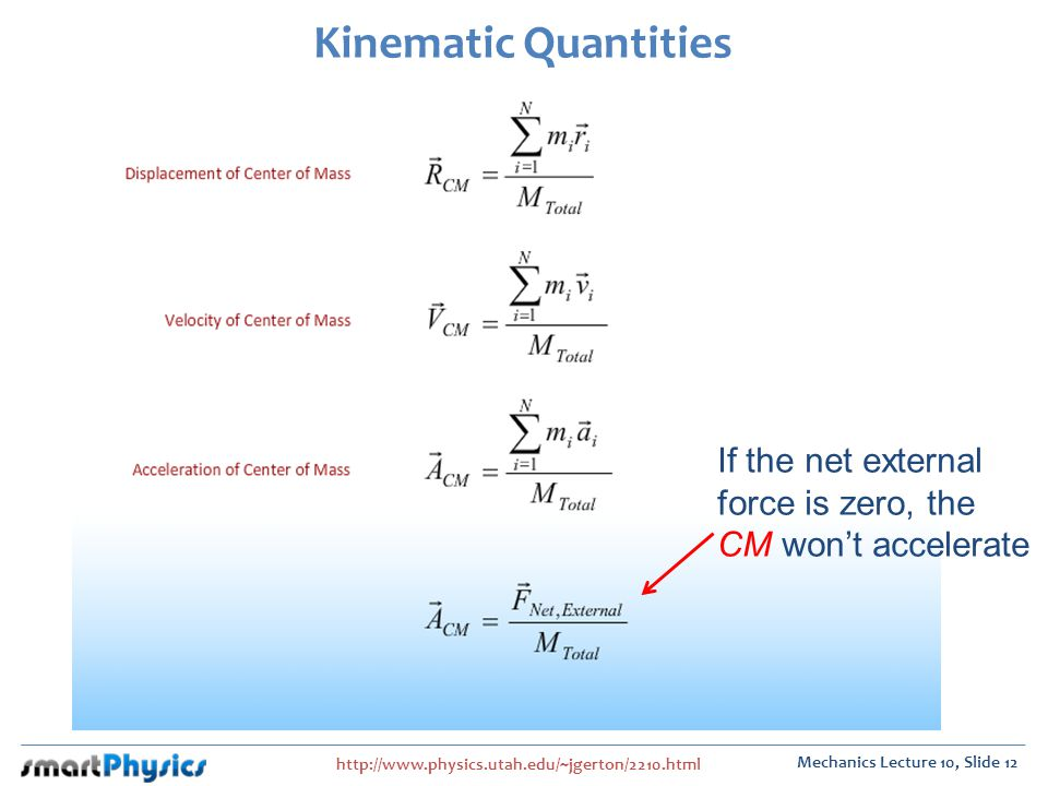 http://www.physics.utah.edu/~jgerton/2210.html Mechanics Lecture 10, Slide 12 If the net external force is zero, the CM wont accelerate Kinematic Quantities
