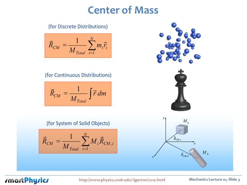 http://www.physics.utah.edu/~jgerton/2210.html Mechanics Lecture 10, Slide 3 Center of Mass