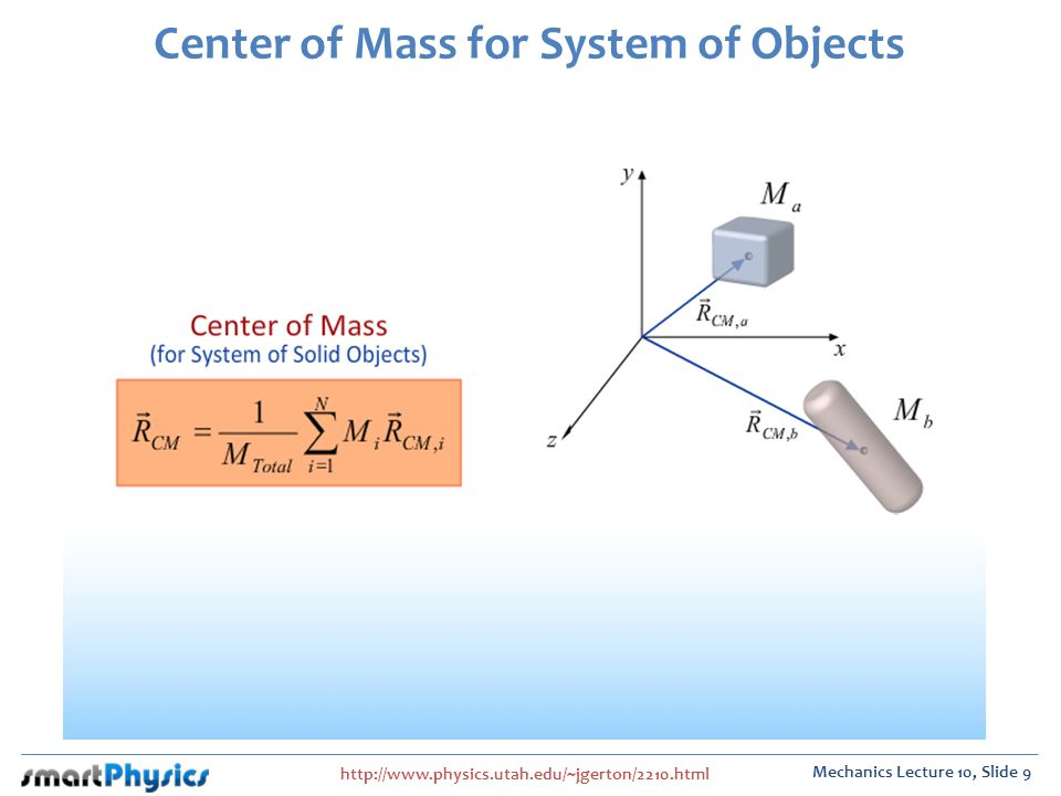 http://www.physics.utah.edu/~jgerton/2210.html Mechanics Lecture 10, Slide 9 Center of Mass for System of Objects