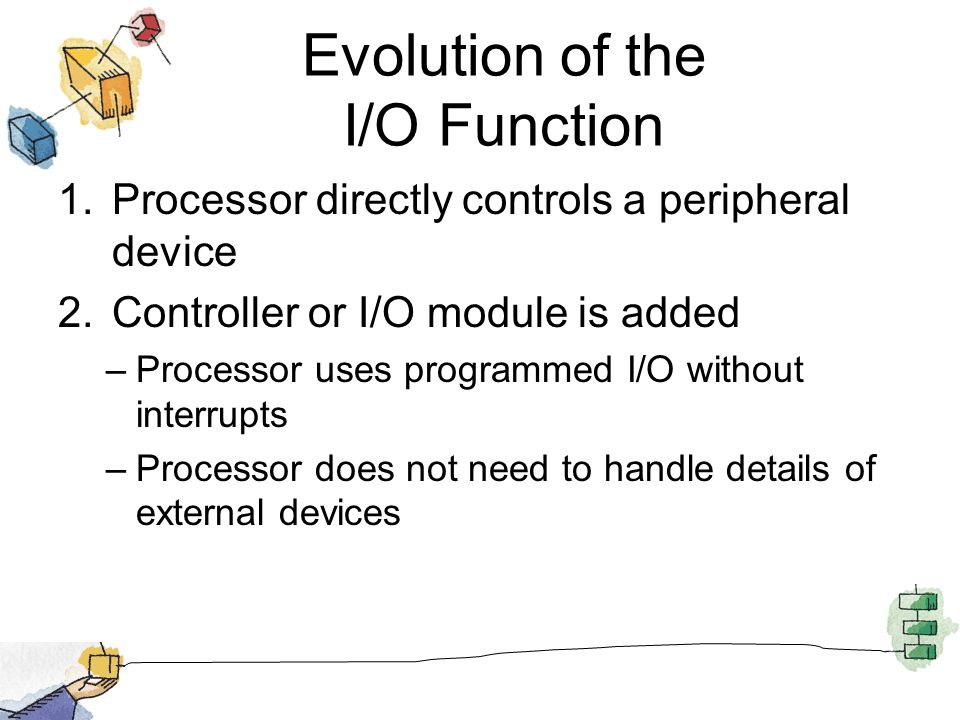 Evolution of the I/O Function 1.Processor directly controls a peripheral device 2.Controller or I/O module is added –Processor uses programmed I/O wit