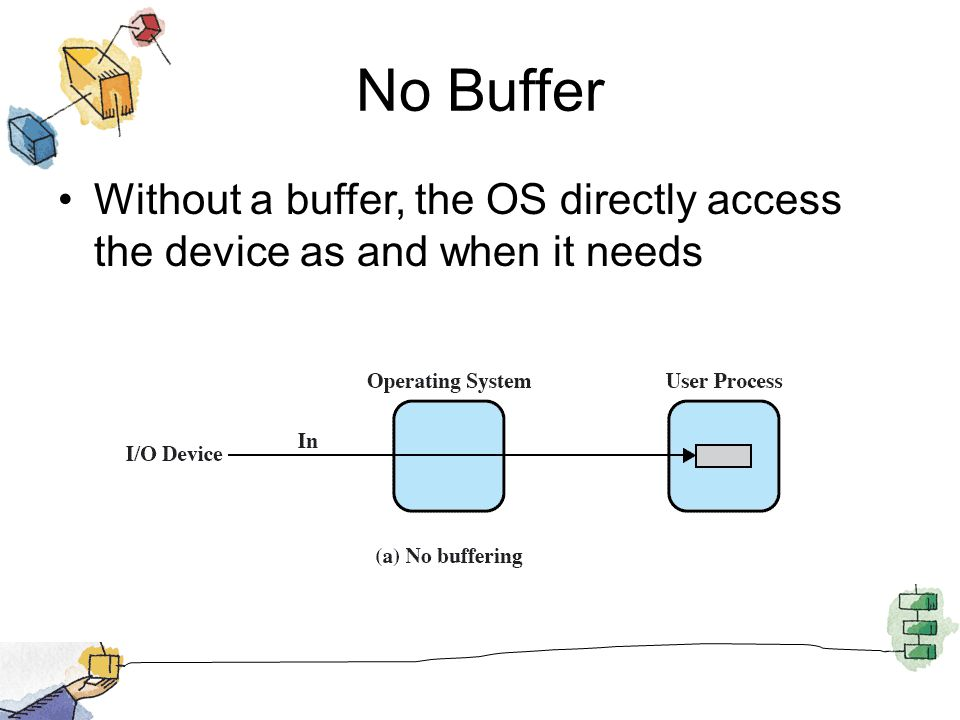No Buffer Without a buffer, the OS directly access the device as and when it needs