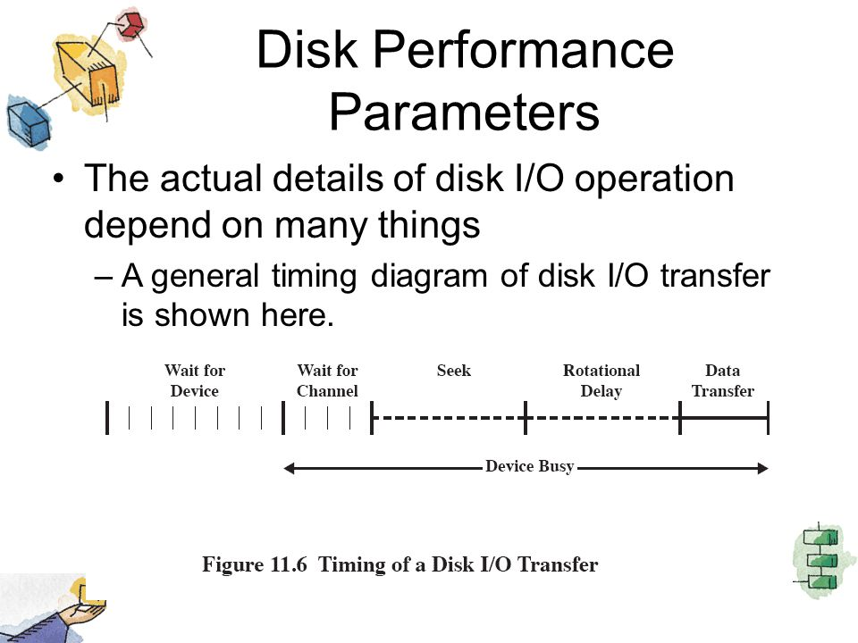 Disk Performance Parameters The actual details of disk I/O operation depend on many things –A general timing diagram of disk I/O transfer is shown her