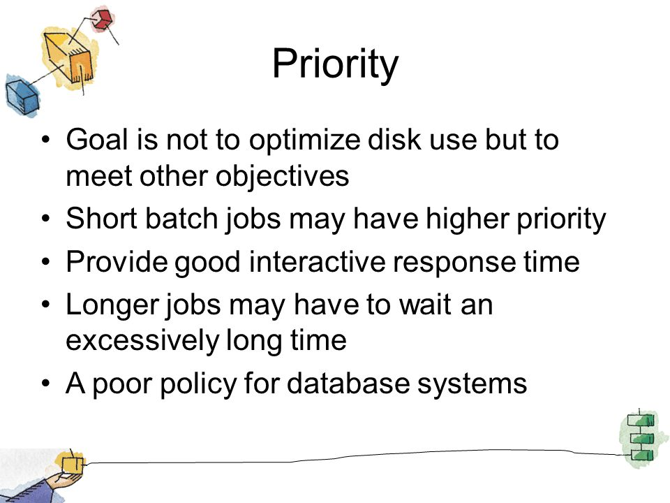 Priority Goal is not to optimize disk use but to meet other objectives Short batch jobs may have higher priority Provide good interactive response tim