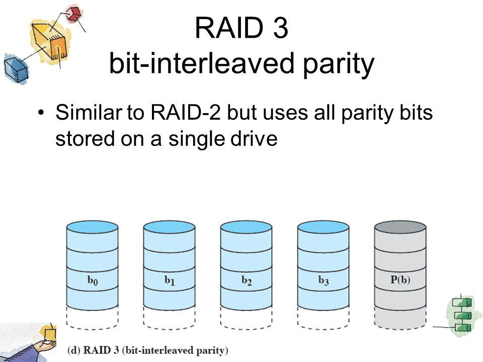 RAID 3 bit-interleaved parity Similar to RAID-2 but uses all parity bits stored on a single drive