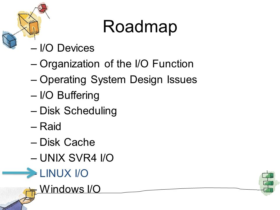 Roadmap –I/O Devices –Organization of the I/O Function –Operating System Design Issues –I/O Buffering –Disk Scheduling –Raid –Disk Cache –UNIX SVR4 I/